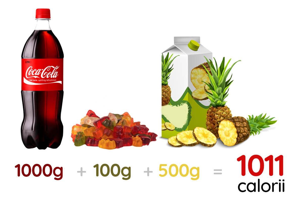 carbohidrați simpli: cola, suc fructe, ursuleți gelatină