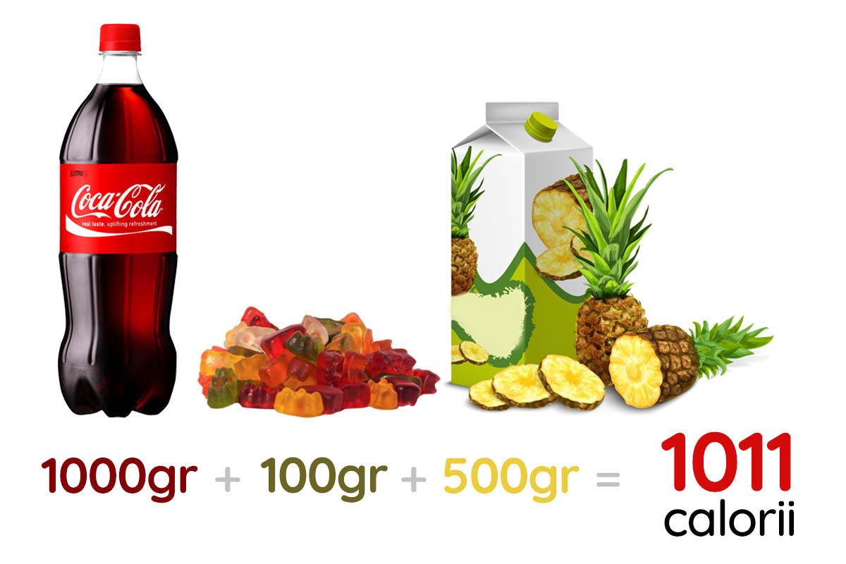 1011 calorii din carbohidrati simpli