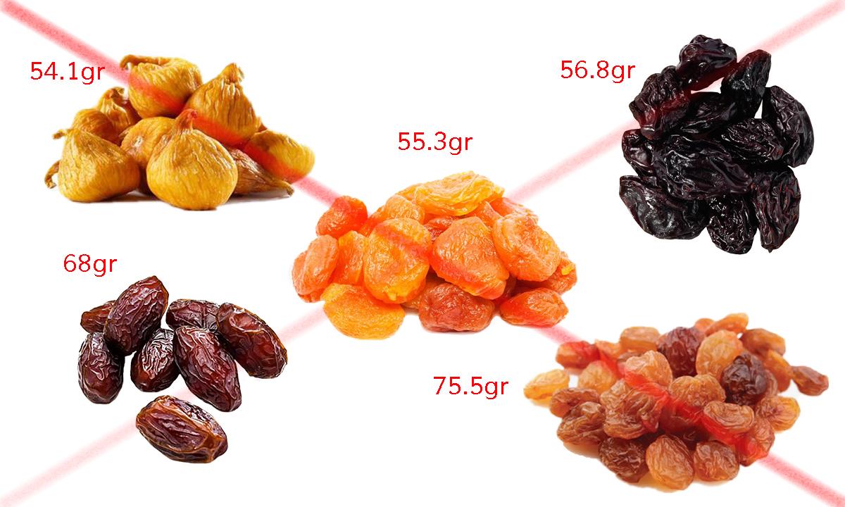 Continut carbohidrati fructe uscate