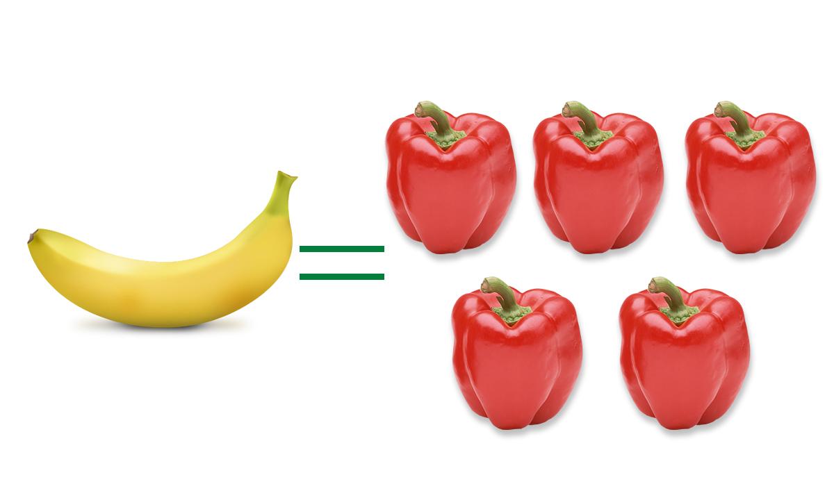 Comparatie continut carbohidrati banana ardei gras