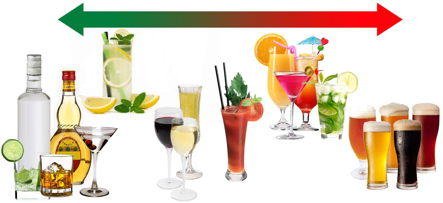 băuturi alcoolice carbohidrați