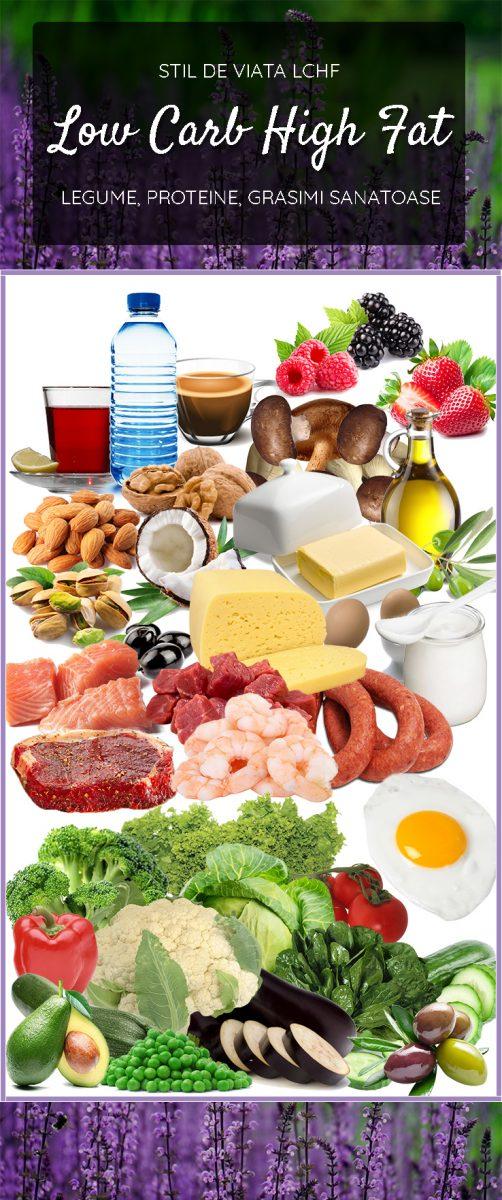 Ghid nutritie LCHF - Alimente sanatoase