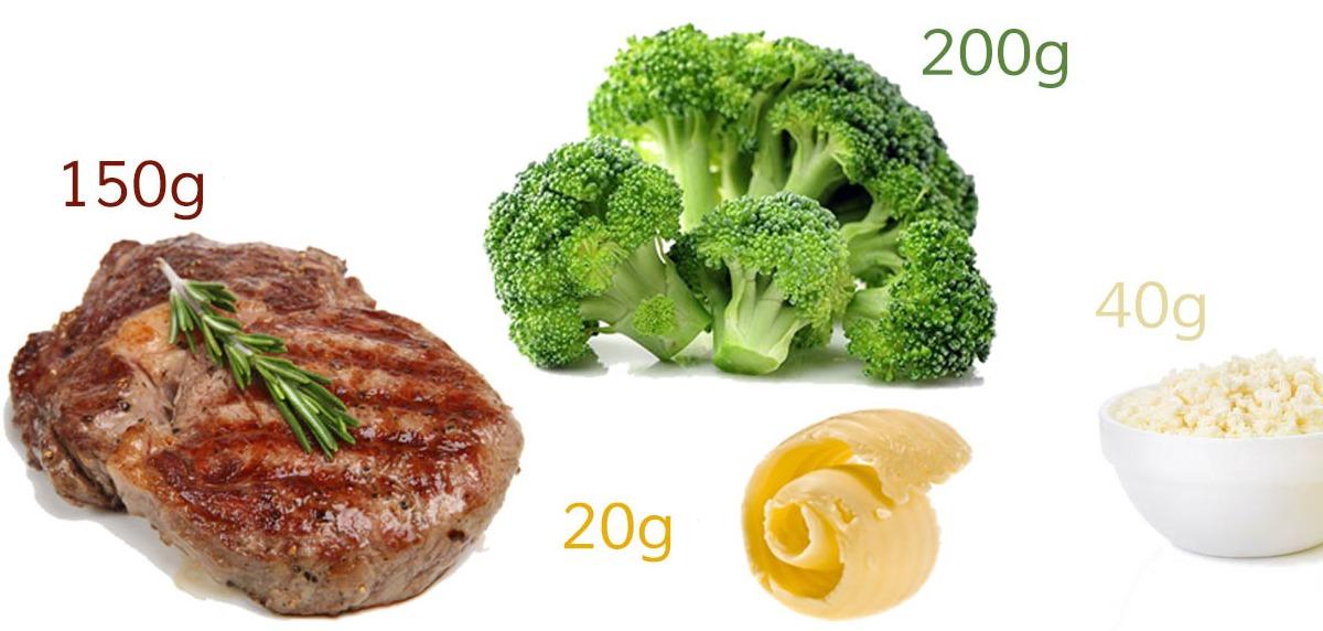 dieta keto faza de platou