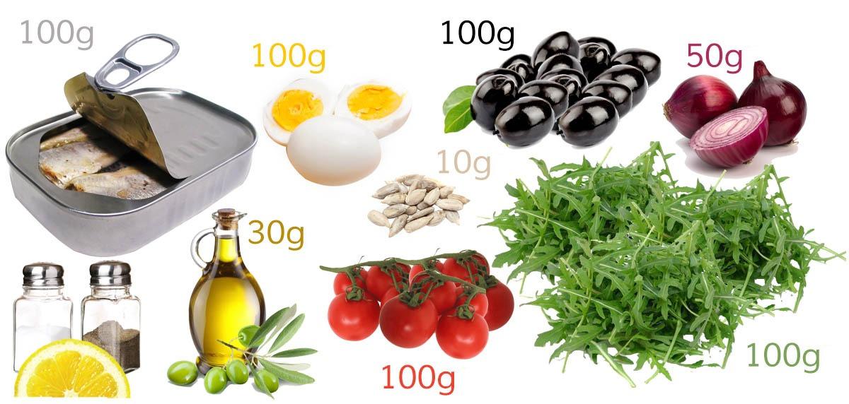 plan prânz dieta ketogenică
